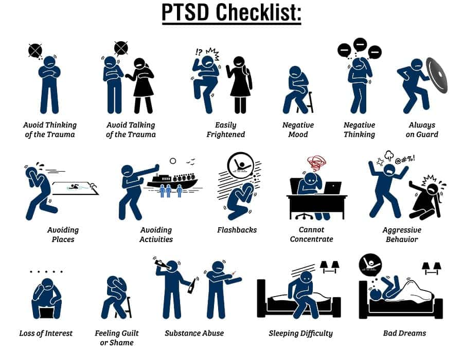 Symptoms of PTSD - Common symptoms of Post Traumatic Stress Disorder and Trauma, including Flashbacks, negative thinking, easily frigtened, avoiding, bad dreams, aggressive behavior, and drug or substance abuse.